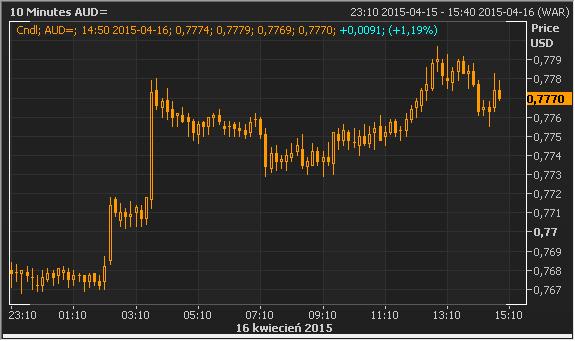 australia-dolar.png.09aae371b47fec98e16d