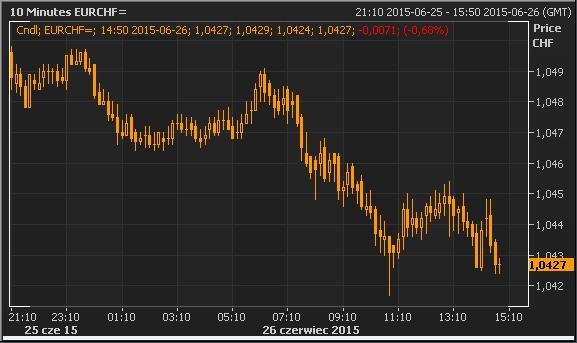 euro-grecja.png.3b8c3d3a2efe82df2d59a5af