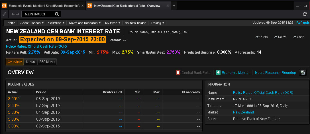 stopy-procentowe-nowa-zelandia.png.9517d