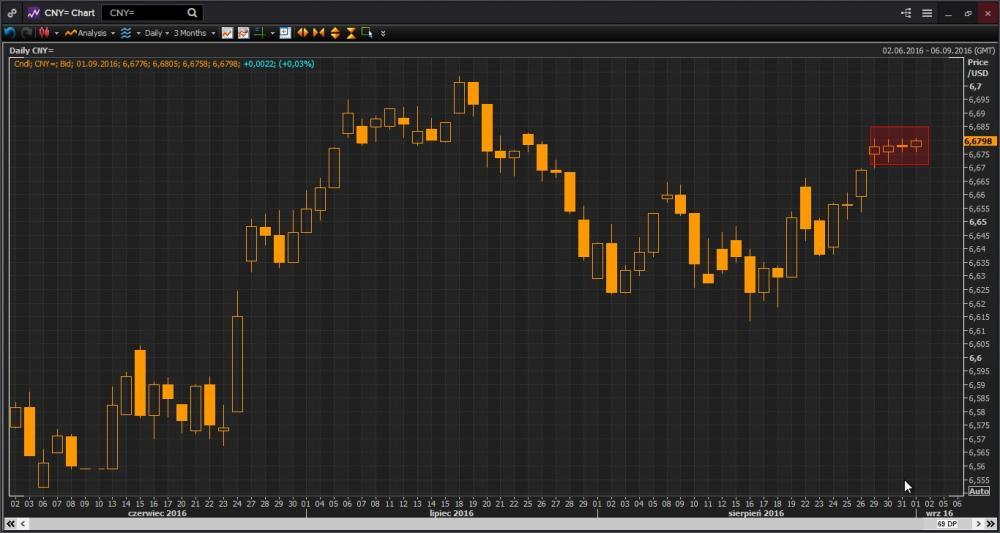 nCNY= Chart.jpg