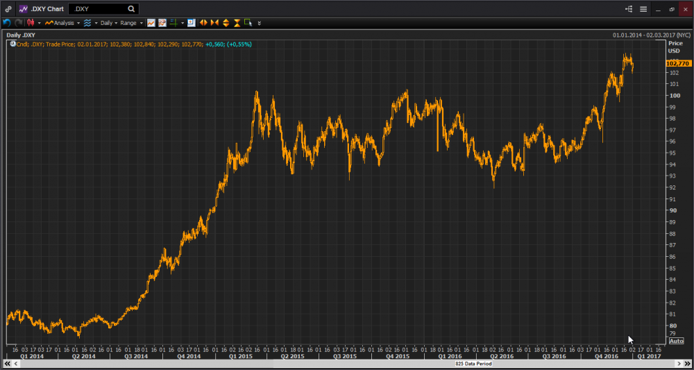 dxy2.png