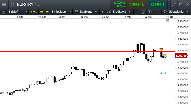 eurtry 11,06,18.png