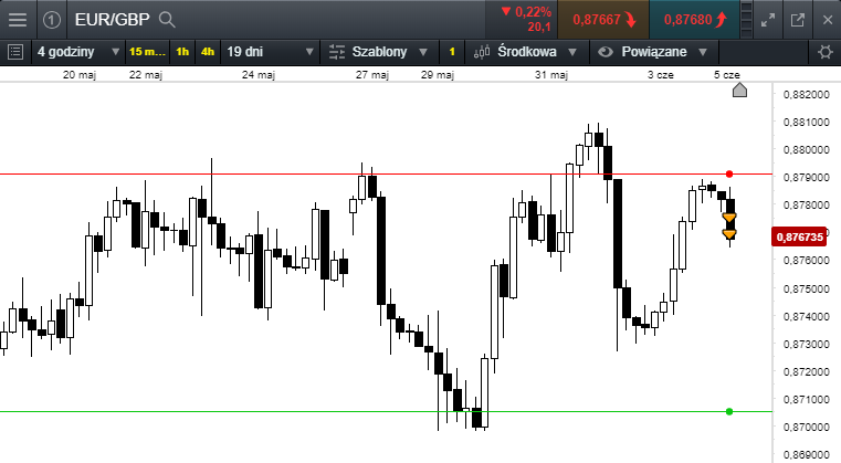 eurgbp 05,06,18a.png