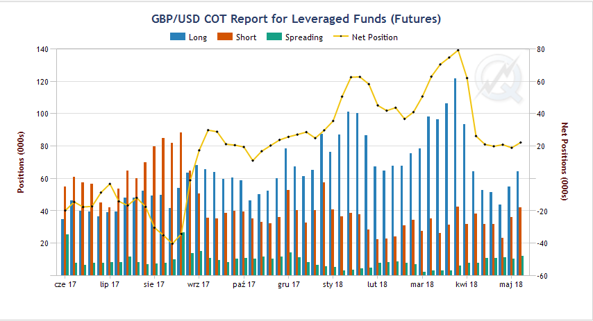 cot gbp 11,06,18.png